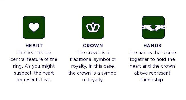 the meaning of the claddagh ring